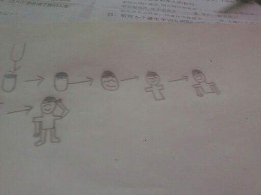 敬礼的小学生怎么画,简笔画