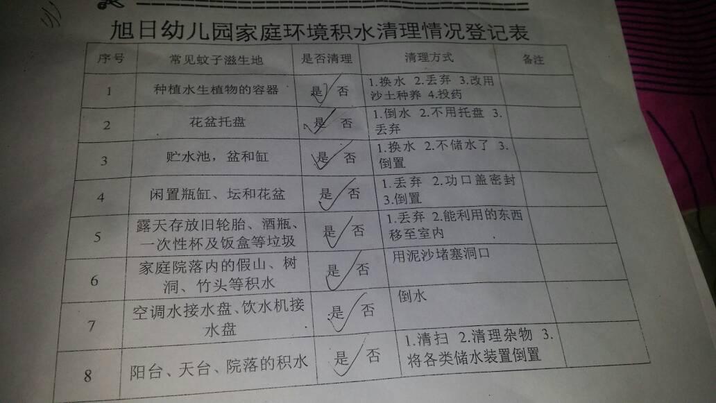 幼儿园家庭环境积水清理情况登记表后面备注怎么填