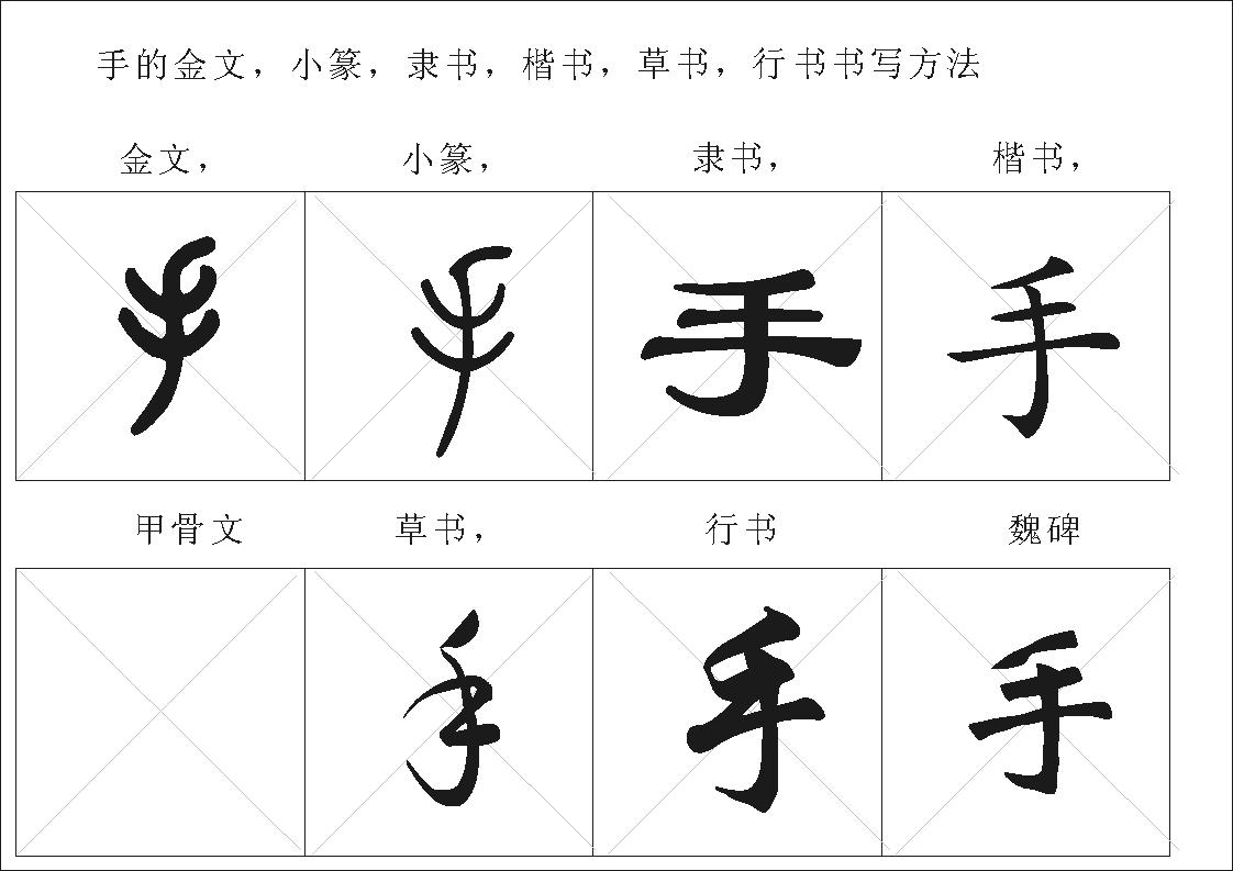 草书,行书,楷书,隶书四种字体当中哪一种是其余三种的图片