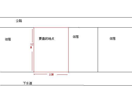 求:120平米房屋设计图