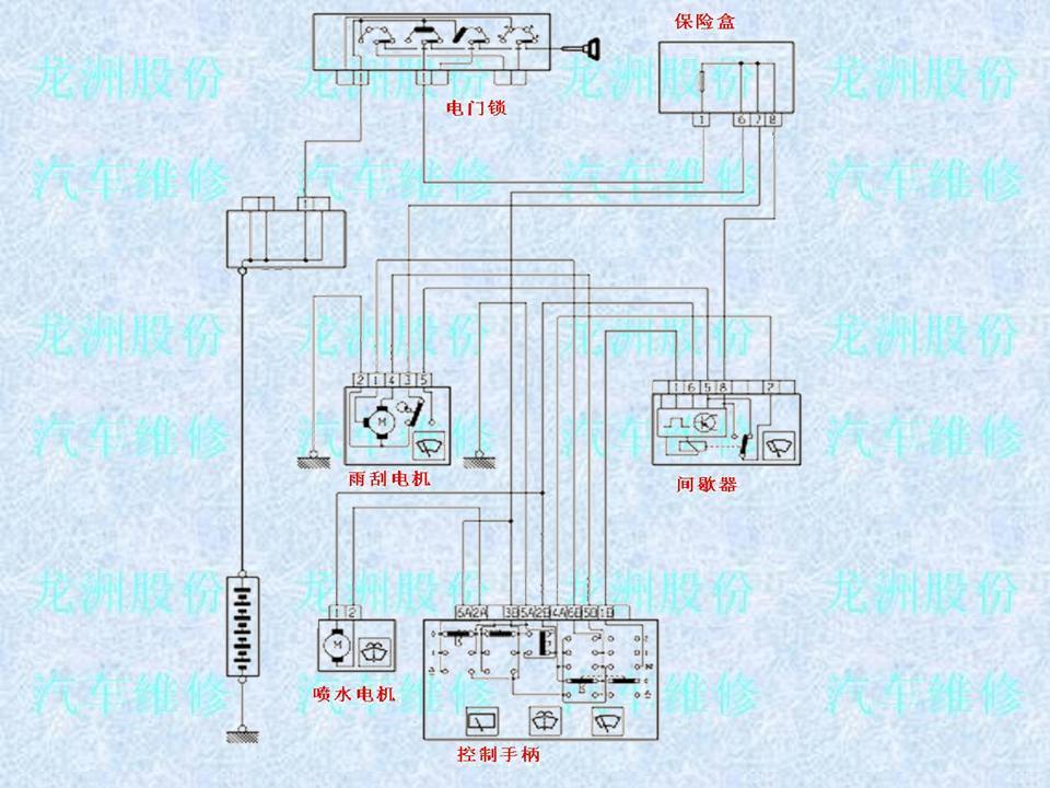根据下面电路图说明雨刮器的电路工作原理