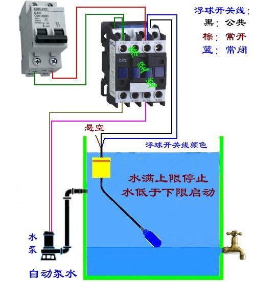 用一个浮球阀和一个交流接触器自动控制两相水泵接线图图片