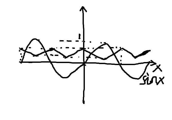 性爱小�9�)��,yf�x�~��.Y ~{�_这个题考查根据函数周期性和奇偶性画图象y=f(x)-sin