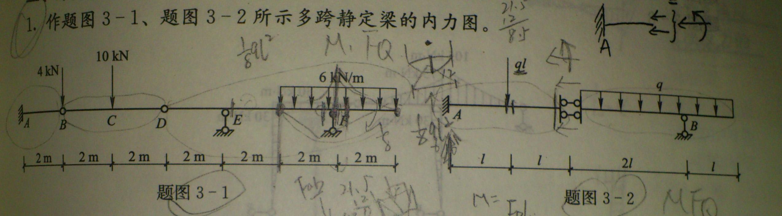 结构力学的高手在哪里,急求答案啊!怎么做剪力和弯矩图!