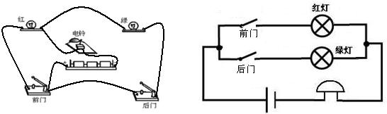 由题意知,两个电灯为并联,且各有一个开关控制,而电铃