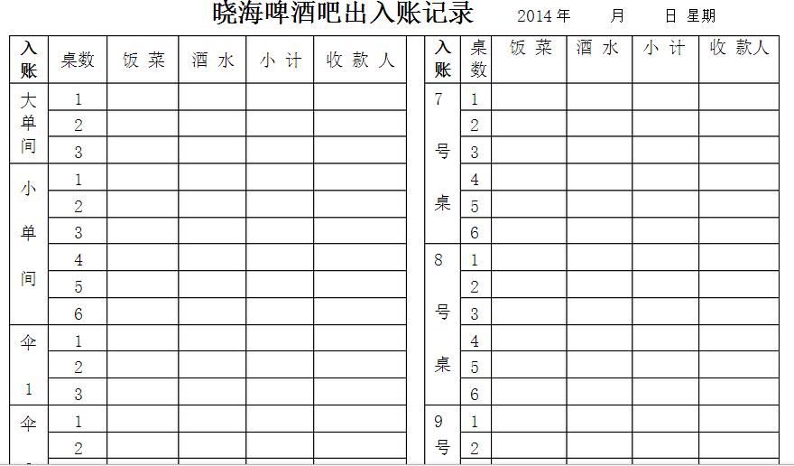 请问您,我需要餐饮的现金流水账的记账格式图片