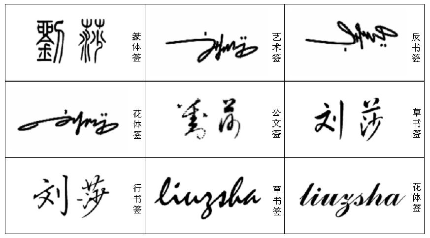 在线签名设计免费版- 麻烦帮忙设计个签名 姓名:刘莎图片