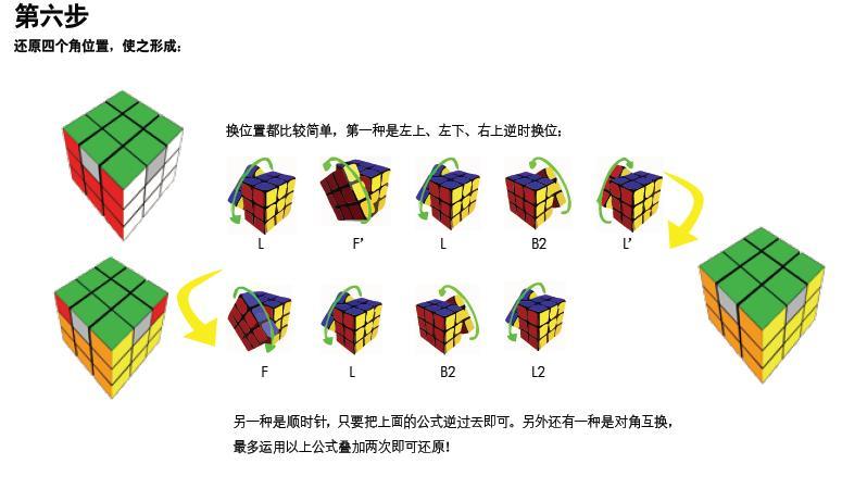 魔方第三层公式成了鱼然后怎么拼 最简单