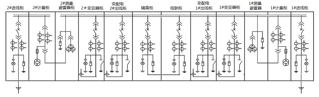 问10kv高压开关柜中pt避雷手车的作用