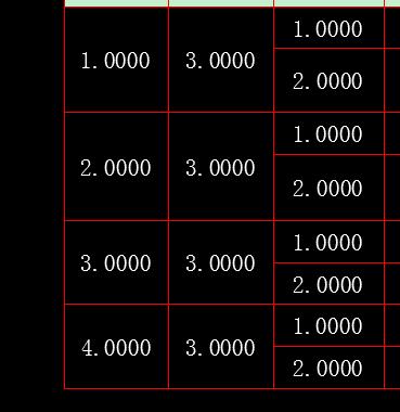 从Excel中导入到CAD中的数字表格后面有小数通信工程cad教程v数字图片