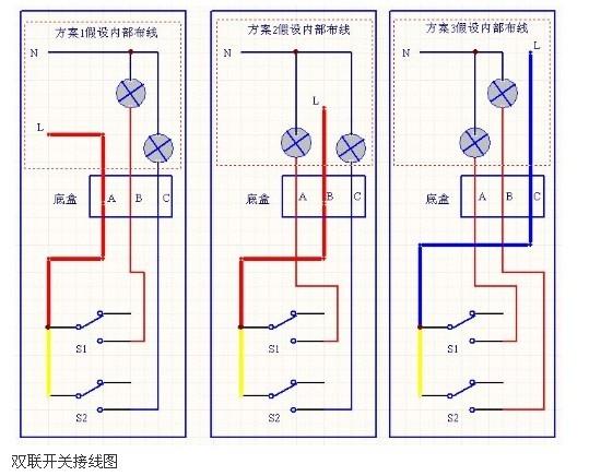 两个双联开关控制两个灯接线图
