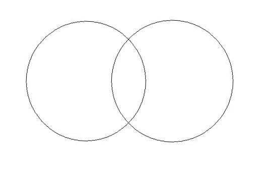 看到两圆相交,你想到了什么(关于看图想象,概括作文主题的)图片