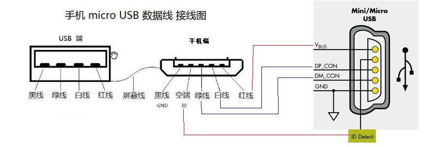 求5v手机充电器电路图usb接口