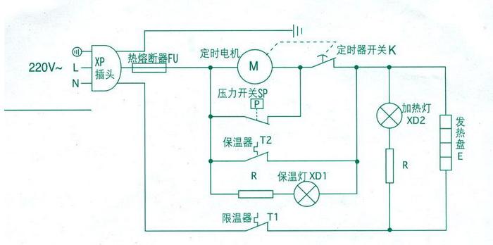 即保温器与保温灯一起并联在(定时电机,定时开关串联电路)的两端.