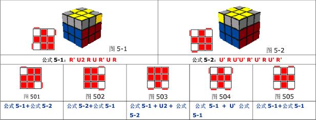 信息中心 三阶魔方顶层架好十字出现这几种情况有什么好的公式吗