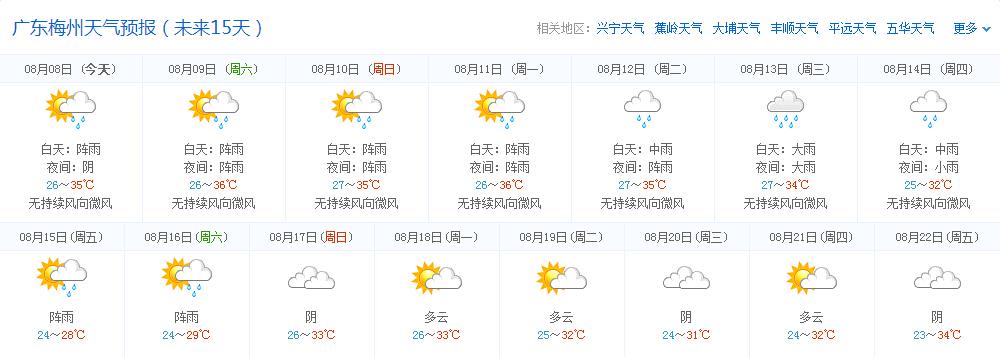 梅州一周天气预报15天天气预报+