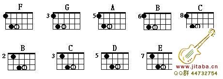 电吉他强力和弦 图片图片