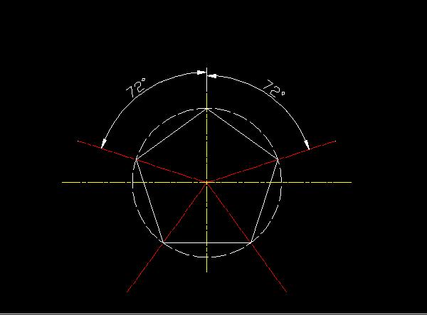 五角星了?也只用直尺和圆规!