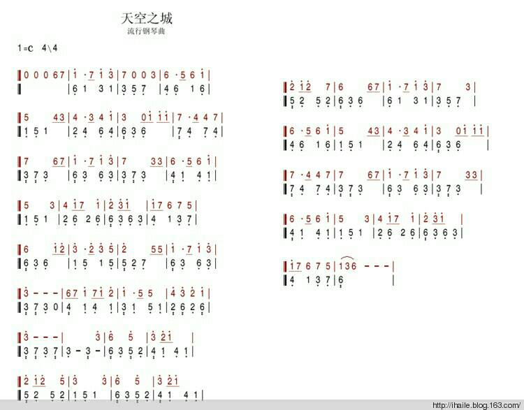 天空之城双手简谱完整版,不要五线谱,蟹蟹.图片
