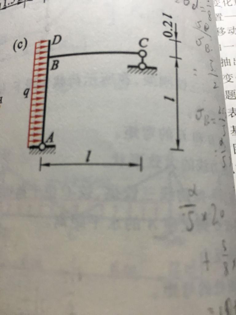 结构力学求解.用虚位移原理求c处支座反力以及bc和ba的弯矩