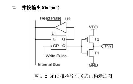 急求,stm32的引脚配置中od输出和pp输出的区别在哪呢