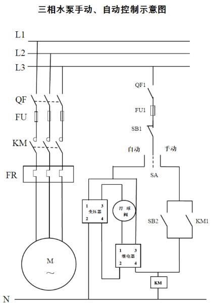 一个浮球和一个交流接触器手动自动控制三相潜水泵接线图如下: 浮球阀图片