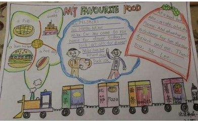 英语手抄报关于水果,蔬菜,饮料图片