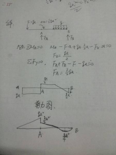 绘制各梁的剪力图和弯矩图