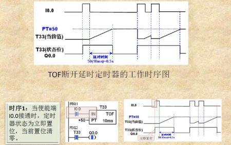 电路 电路图 电子 户型 户型图 平面图 原理图 450_282