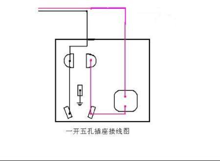 公牛牌五孔一开墙壁开关如何接线(要求开关控制二,三插孔)?