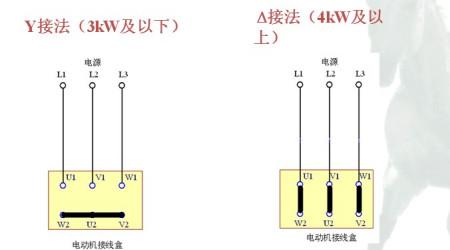 三相感应电机有几个接线柱