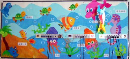 幼儿园主题墙饰设计的作品目录