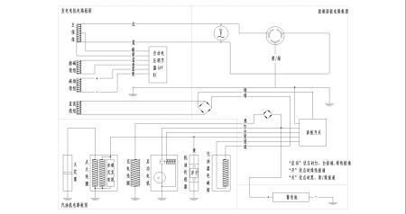 单相5000w汽油发电机的接线方法