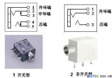 耳机插头和喇叭的接线图