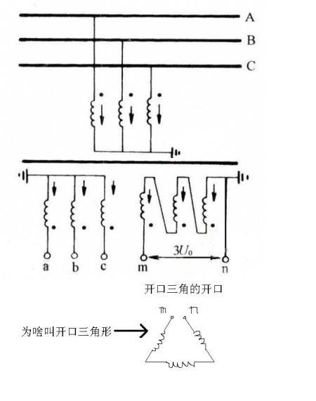 三相五柱式电压互感器开口三角?什么是开口三角?图片