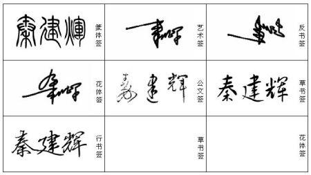 艺术签名设计免费版我的名字叫秦建辉,谁能帮我设计个图片