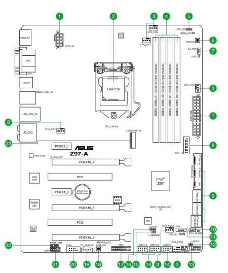 华硕z97-a主板有几个插机箱风扇的接口和有几个插cpu风扇的接口