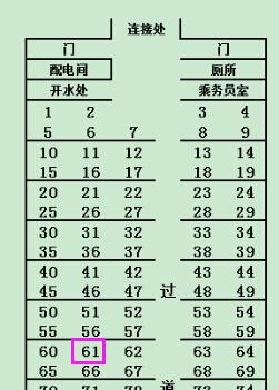 k21次列车十三车厢61号座位是靠近窗户还是过道图片