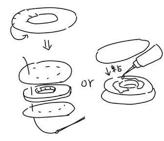 饼干简笔画手绘
