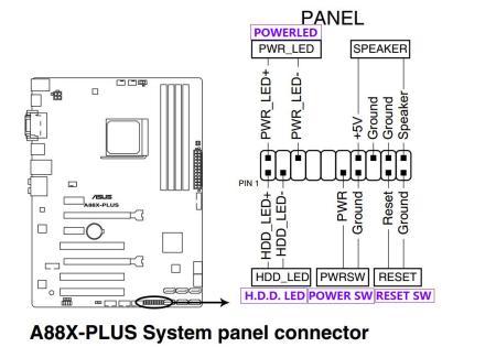 求华硕a88x—plus主板的接线图,,,,急急急
