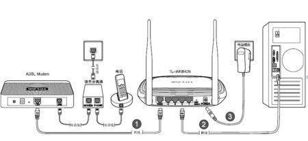 中国移动的宽带怎么连接无线路由器