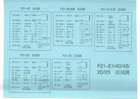 行车遥控器禹鼎f21-e1b接线方法