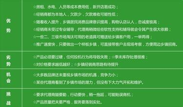 SWOT是啥意思?-学网-中国IT综合门户网站-提