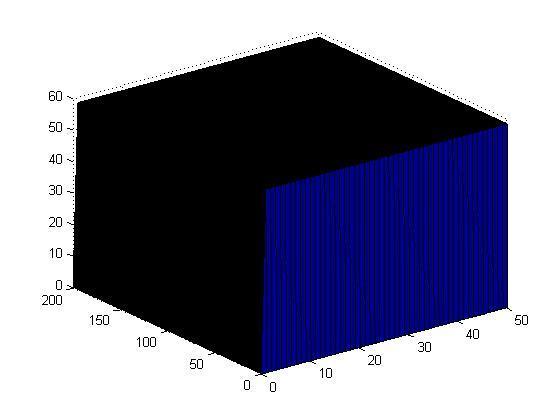 把用matlab把二元一次分段函数绘制成三维平面设计淡紫色相配的颜色图片