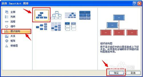 用Word关系组织层次显示的绘制结构图版图v层次与非门图片