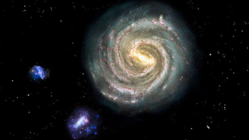 地球围着太阳转,太阳围着银河系转,银河系又围着哪个转?
