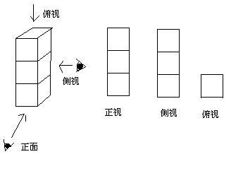 个面观察,那就是正面,上面,左面或右面,才能比较好地体现出立休图形的图片