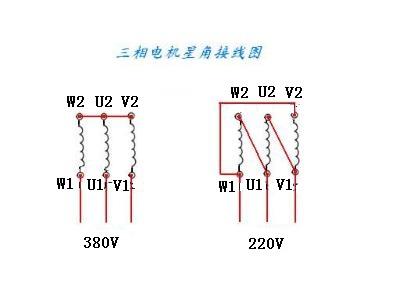 为什么这个电机的三角形接法电压是220v?而星型接法是