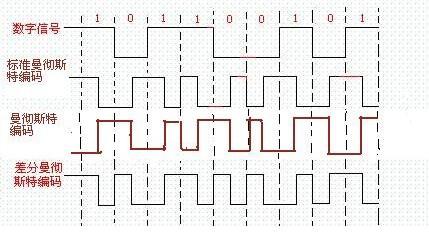 电路 电路图 电子 原理图 429_234