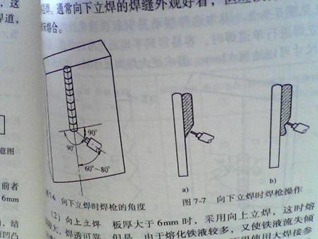 二保焊,立焊和立角焊从下往上焊,怎样才能不让焊缝凸起,焊缝是平的或